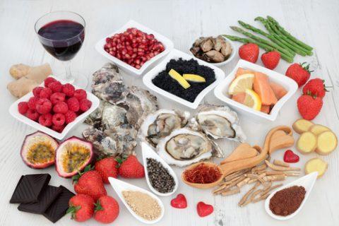 Potraviny na zvýšenie libida